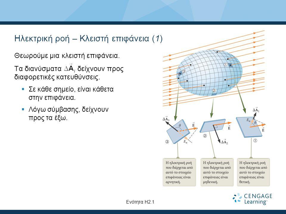 Ηλεκτρική ροή – Κλειστή επιφάνεια (1) Θεωρούμε μια κλειστή επιφάνεια. Τα διανύσματα δείχνουν προς διαφορετικές κατευθύνσεις.  Σε κάθε σημείο, είναι κ