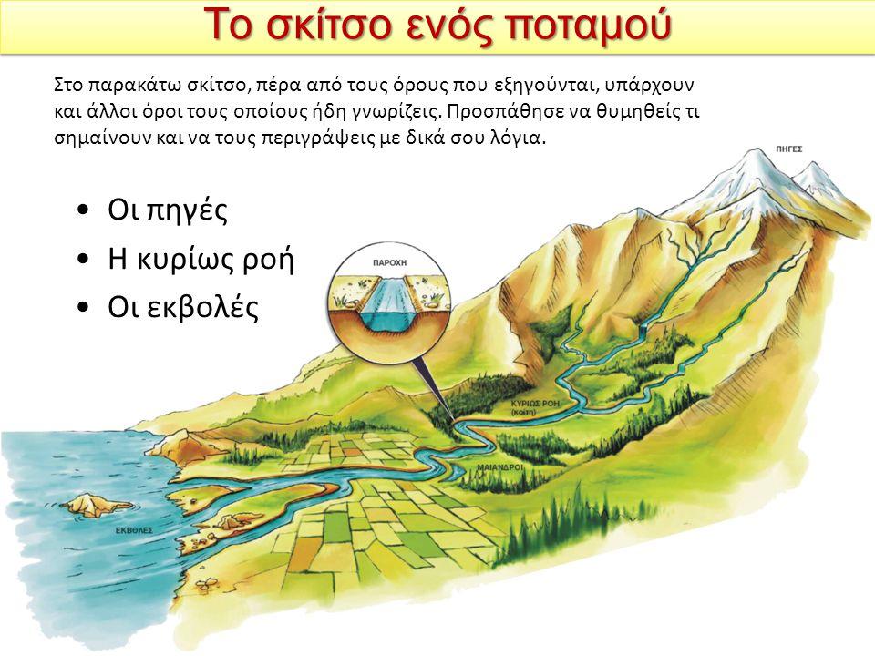 Τo σκίτσο ενός ποταμού Οι πηγές Η κυρίως ροή Οι εκβολές Στο παρακάτω σκίτσο, πέρα από τους όρους που εξηγούνται, υπάρχουν και άλλοι όροι τους οποίους ήδη γνωρίζεις.