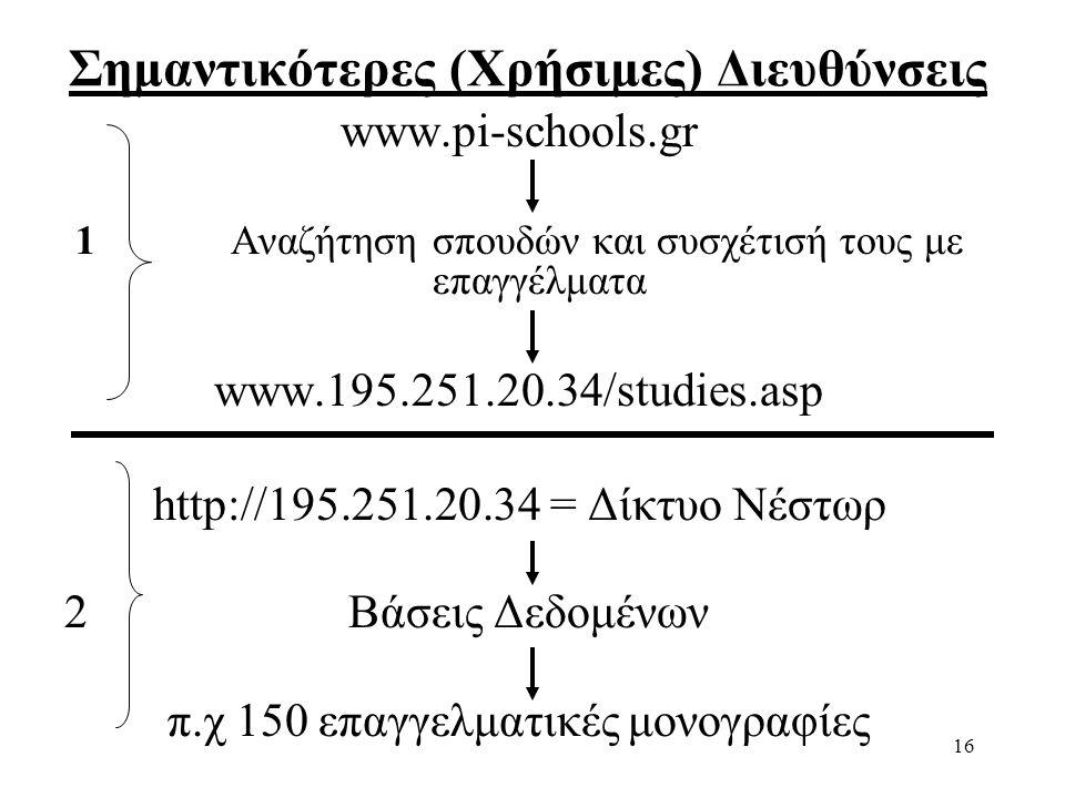16 Σημαντικότερες (Χρήσιμες) Διευθύνσεις www.pi-schools.gr 1 Αναζήτηση σπουδών και συσχέτισή τους με επαγγέλματα www.195.251.20.34/studies.asp http://195.251.20.34 = Δίκτυο Νέστωρ 2 Βάσεις Δεδομένων π.χ 150 επαγγελματικές μονογραφίες