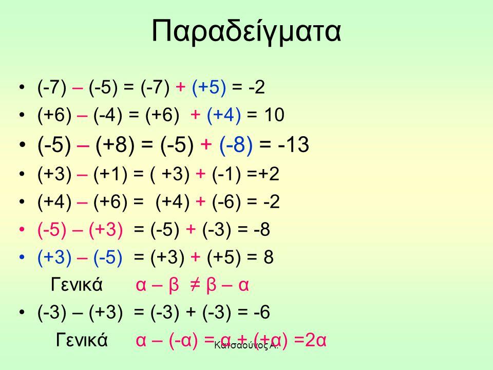 Κατσαούνος Α. Παραδείγματα (-7) – (-5) = (-7) + (+5) = -2 (+6) – (-4) = (+6) + (+4) = 10 (-5) – (+8) = (-5) + (-8) = -13 (+3) – (+1) = ( +3) + (-1) =+