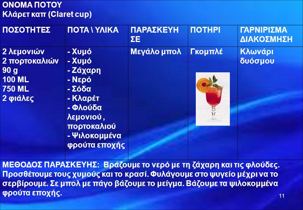 11 ΟΝΟΜΑ ΠΟΤΟΥ Κλάρετ καπ (Claret cup) ΠΟΣΟΤΗΤΕΣΠΟΤΑ \ ΥΛΙΚΑΠΑΡΑΣΚΕΥΗ ΣΕ ΠΟΤΗΡΙΓΑΡΝΙΡΙΣΜΑ ΔΙΑΚΟΣΜΗΣΗ 2 λεμονιών 2 πορτοκαλιών 90 g 100 ML 750 ML 2 φιάλες - Χυμό - Ζάχαρη - Νερό - Σόδα - Κλαρέτ - Φλούδα λεμονιού, πορτοκαλιού - Ψιλοκομμένα φρούτα εποχής Μεγάλο μπολΓκομπλέ Κλωνάρι δυόσμου ΜΕΘΟΔΟΣ ΠΑΡΑΣΚΕΥΗΣ: Βράζουμε το νερό με τη ζάχαρη και τις φλούδες.
