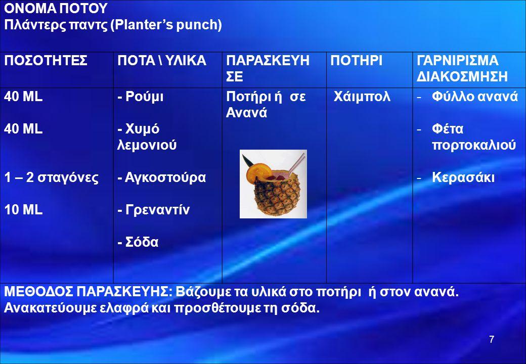 ΟΝΟΜΑ ΠΟΤΟΥ Πλάντερς παντς (Planter's punch) ΠΟΣΟΤΗΤΕΣΠΟΤΑ \ ΥΛΙΚΑΠΑΡΑΣΚΕΥΗ ΣΕ ΠΟΤΗΡΙΓΑΡΝΙΡΙΣΜΑ ΔΙΑΚΟΣΜΗΣΗ 40 ML 1 – 2 σταγόνες 10 ML - Ρούμι - Χυμό λ
