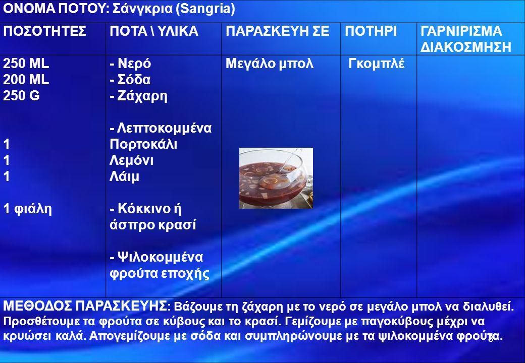 8 ΟΝΟΜΑ ΠΟΤΟΥ: Σάνγκρια (Sangria) ΠΟΣΟΤΗΤΕΣΠΟΤΑ \ ΥΛΙΚΑΠΑΡΑΣΚΕΥΗ ΣΕΠΟΤΗΡΙΓΑΡΝΙΡΙΣΜΑ ΔΙΑΚΟΣΜΗΣΗ 250 ML 200 ML 250 G 1 1 φιάλη - Νερό - Σόδα - Ζάχαρη - Λεπτοκομμένα Πορτοκάλι Λεμόνι Λάιμ - Κόκκινο ή άσπρο κρασί - Ψιλοκομμένα φρούτα εποχής Μεγάλο μπολ Γκομπλέ ΜΕΘΟΔΟΣ ΠΑΡΑΣΚΕΥΗΣ : Βάζουμε τη ζάχαρη με το νερό σε μεγάλο μπολ να διαλυθεί.