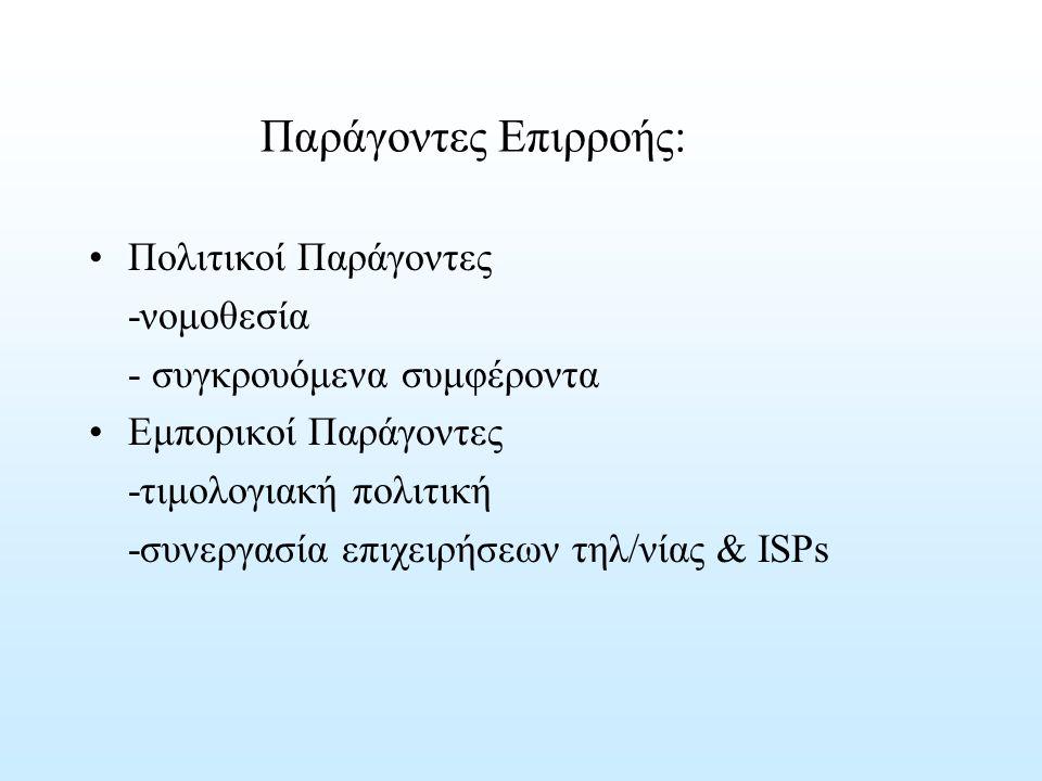 Παράγοντες Επιρροής: Πολιτικοί Παράγοντες -νομοθεσία - συγκρουόμενα συμφέροντα Εμπορικοί Παράγοντες -τιμολογιακή πολιτική -συνεργασία επιχειρήσεων τηλ/νίας & ISPs