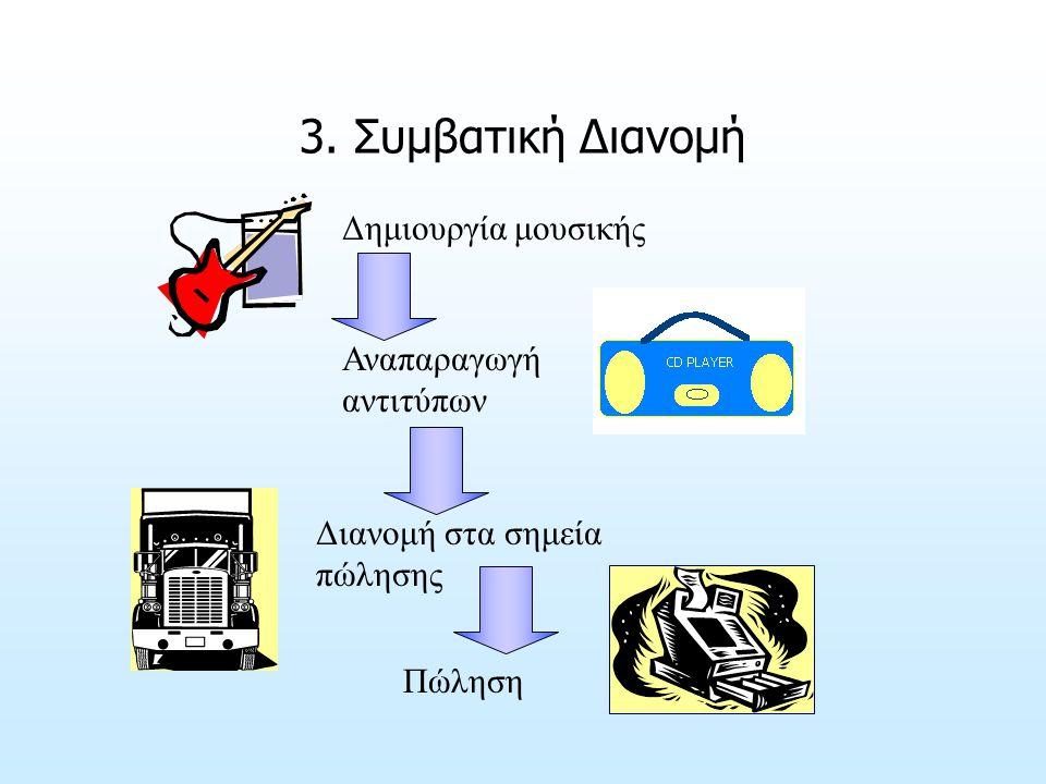 vs -Υπάρχει μια βάση δεδομένων - Δεν υπάρχει κεντρική βάση δεδομένων -Μετατρέπει τους Η/Υ σε - Peer To Peer (P2P) υπηρεσία servers για τη μετάδοση αρχείων ΜΡ3 -Δωρεάν on line διανομή -Ανταλλαγή αρχείων μέσω αρχείων ΜΡ3 δικτύου -Ιούλιος 2000: εξαγοράζεται - Δεν μπορεί να διωχθεί και αρχίζει η συνδρομητική του λειτουργία
