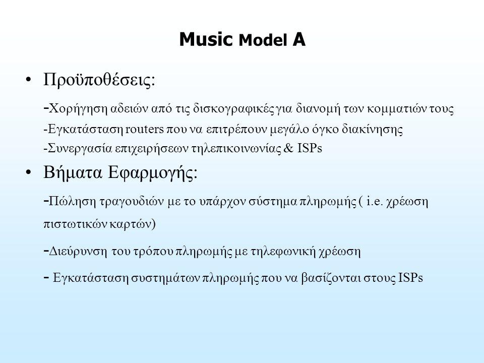 Music Model A Προϋποθέσεις: - Χορήγηση αδειών από τις δισκογραφικές για διανομή των κομματιών τους -Εγκατάσταση routers που να επιτρέπουν μεγάλο όγκο διακίνησης -Συνεργασία επιχειρήσεων τηλεπικοινωνίας & ISPs Βήματα Εφαρμογής: - Πώληση τραγουδιών με το υπάρχον σύστημα πληρωμής ( i.e.