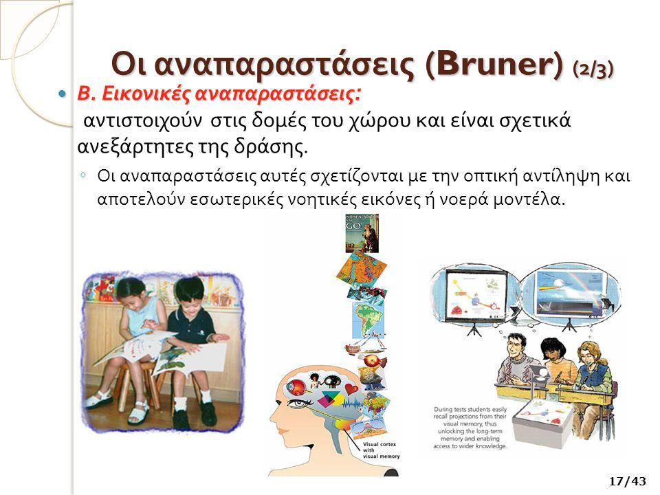 Οι αναπαραστάσεις (Bruner) ( 2/3) Β.Εικονικές αναπαραστάσεις : Β.