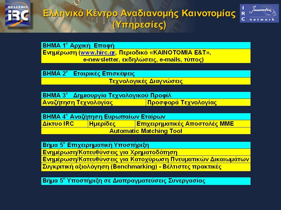 Ελληνικό Κέντρο Αναδιανομής Καινοτομίας (Υπηρεσίες)