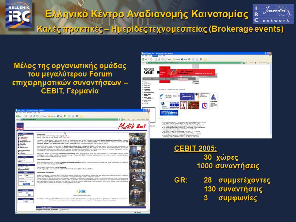 Ελληνικό Κέντρο Αναδιανομής Καινοτομίας Καλές πρακτικές – Ημερίδες τεχνομεσιτείας (Brokerage events) Μέλος της οργανωτικής ομάδας του μεγαλύτερου Forum επιχειρηματικών συναντήσεων – CEBIT, Γερμανία CEBIT 2005: 30 χώρες 1000 συναντήσεις 1000 συναντήσεις GR:28 συμμετέχοντες 130 συναντήσεις 3 συμφωνίες