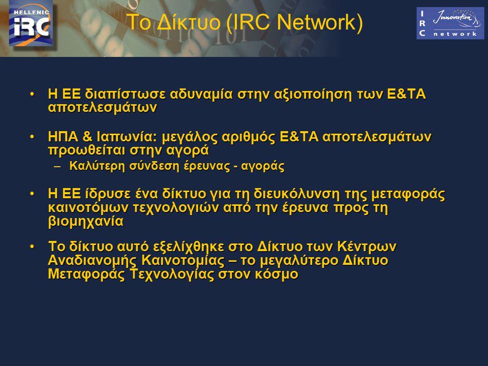 Το Δίκτυο (IRC Network) Η ΕΕ διαπίστωσε αδυναμία στην αξιοποίηση των Ε&ΤΑ αποτελεσμάτωνΗ ΕΕ διαπίστωσε αδυναμία στην αξιοποίηση των Ε&ΤΑ αποτελεσμάτων ΗΠΑ & Ιαπωνία: μεγάλος αριθμός Ε&ΤΑ αποτελεσμάτων προωθείται στην αγοράΗΠΑ & Ιαπωνία: μεγάλος αριθμός Ε&ΤΑ αποτελεσμάτων προωθείται στην αγορά –Καλύτερη σύνδεση έρευνας - αγοράς Η ΕΕ ίδρυσε ένα δίκτυο για τη διευκόλυνση της μεταφοράς καινοτόμων τεχνολογιών από την έρευνα προς τη βιομηχανίαΗ ΕΕ ίδρυσε ένα δίκτυο για τη διευκόλυνση της μεταφοράς καινοτόμων τεχνολογιών από την έρευνα προς τη βιομηχανία Το δίκτυο αυτό εξελίχθηκε στο Δίκτυο των Κέντρων Αναδιανομής Καινοτομίας– το μεγαλύτερο Δίκτυο Μεταφοράς Τεχνολογίας στον κόσμοΤο δίκτυο αυτό εξελίχθηκε στο Δίκτυο των Κέντρων Αναδιανομής Καινοτομίας – το μεγαλύτερο Δίκτυο Μεταφοράς Τεχνολογίας στον κόσμο