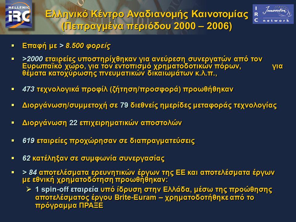 (Πεπραγμένα περιόδου 2000 – 2006)  Επαφή με > 8.500 φορείς  >2000 εταιρείες υποστηρίχθηκαν για ανεύρεση συνεργατών από τον Ευρωπαϊκό χώρο, για τον εντοπισμό χρηματοδοτικών πόρων, για θέματα κατοχύρωσης πνευματικών δικαιωμάτων κ.λ.π.,  473 τεχνολογικά προφίλ (ζήτηση/προσφορά) προωθήθηκαν  Διοργάνωση/συμμετοχή σε 79 διεθνείς ημερίδες μεταφοράς τεχνολογίας  Διοργάνωση 22 επιχειρηματικών αποστολών  619 εταιρείες προχώρησαν σε διαπραγματεύσεις  62 κατέληξαν σε συμφωνία συνεργασίας  > 84 αποτελέσματα ερευνητικών έργων της ΕΕ και αποτελέσματα έργων με εθνική χρηματοδότηση προωθήθηκαν:  1 spin-off εταιρεία υπό ίδρυση στην Ελλάδα, μέσω της προώθησης αποτελέσματος έργου Brite-Euram – χρηματοδοτήθηκε από το πρόγραμμα ΠΡΑΞΕ