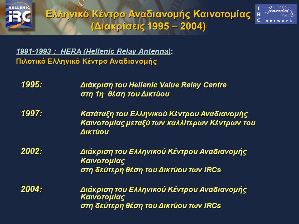 Ελληνικό Κέντρο Αναδιανομής Καινοτομίας (Διακρίσεις 1995 – 2004) 1995: Διάκριση του Hellenic Value Relay Centre στη 1η θέση του Δικτύου 1997: Κατάταξη του Ελληνικού Κέντρου Αναδιανομής Καινοτομίας μεταξύ των καλλίτερων Κέντρων του Δικτύου 2002: Διάκριση του Ελληνικού Κέντρου Αναδιανομής Καινοτομίας στη δεύτερη θέση του Δικτύου των IRCs 2004: Διάκριση του Ελληνικού Κέντρου Αναδιανομής Καινοτομίας στη δεύτερη θέση του Δικτύου των IRCs 1991-1993 : HERA (Hellenic Relay Antenna): Πιλοτικό Ελληνικό Κέντρο Αναδιανομής