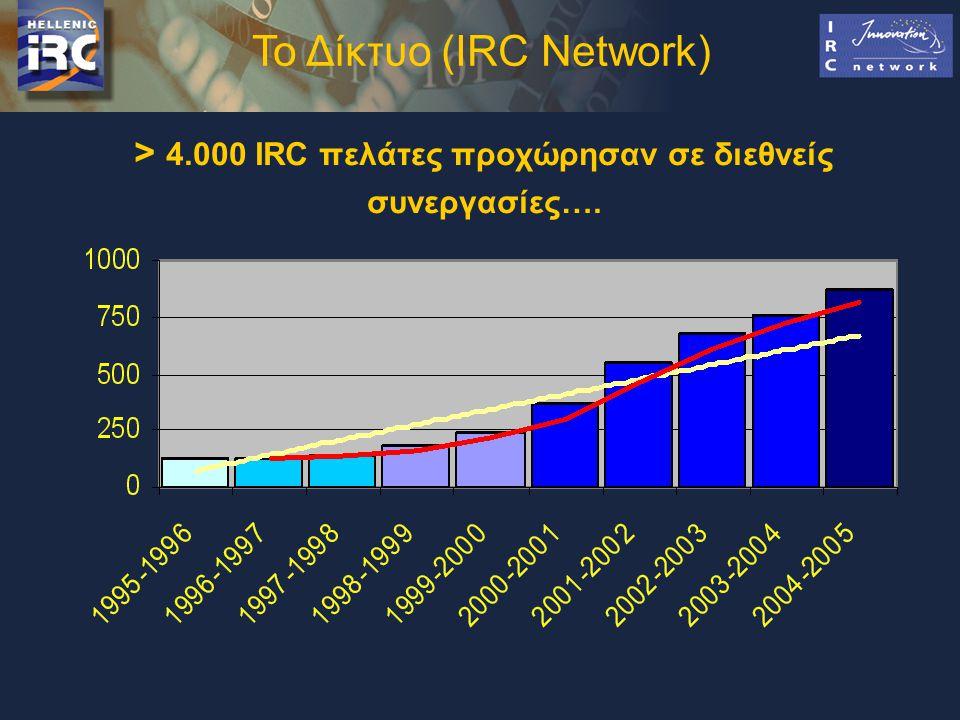 > 4.000 IRC πελάτες προχώρησαν σε διεθνείς συνεργασίες…. Το Δίκτυο (IRC Network)