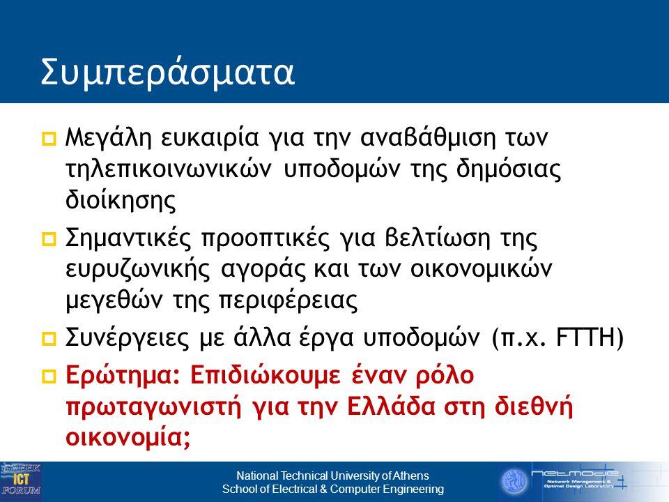 National Technical University of Athens School of Electrical & Computer Engineering Συμπεράσματα  Μεγάλη ευκαιρία για την αναβάθμιση των τηλεπικοινωνικών υποδομών της δημόσιας διοίκησης  Σημαντικές προοπτικές για βελτίωση της ευρυζωνικής αγοράς και των οικονομικών μεγεθών της περιφέρειας  Συνέργειες με άλλα έργα υποδομών (π.χ.