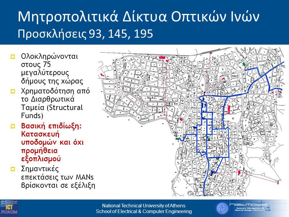 National Technical University of Athens School of Electrical & Computer Engineering Μητροπολιτικά Δίκτυα Οπτικών Ινών Προσκλήσεις 93, 145, 195  Ολοκληρώνονται στους 75 μεγαλύτερους δήμους της χώρας  Χρηματοδότηση από το Διαρθρωτικά Ταμεία (Structural Funds)  Βασική επιδίωξη: Κατασκευή υποδομών και όχι προμήθεια εξοπλισμού  Σημαντικές επεκτάσεις των ΜΑΝs βρίσκονται σε εξέλιξη
