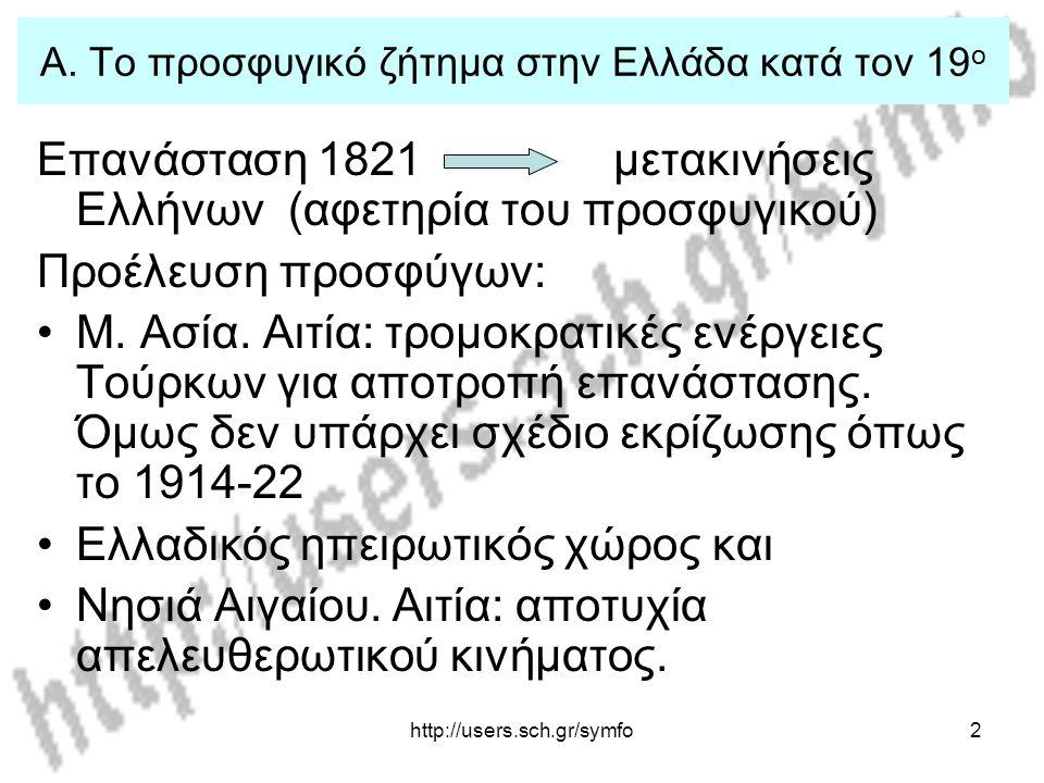 http://users.sch.gr/symfo2 Α. Το προσφυγικό ζήτημα στην Ελλάδα κατά τον 19 ο Επανάσταση 1821 μετακινήσεις Ελλήνων (αφετηρία του προσφυγικού) Προέλευση