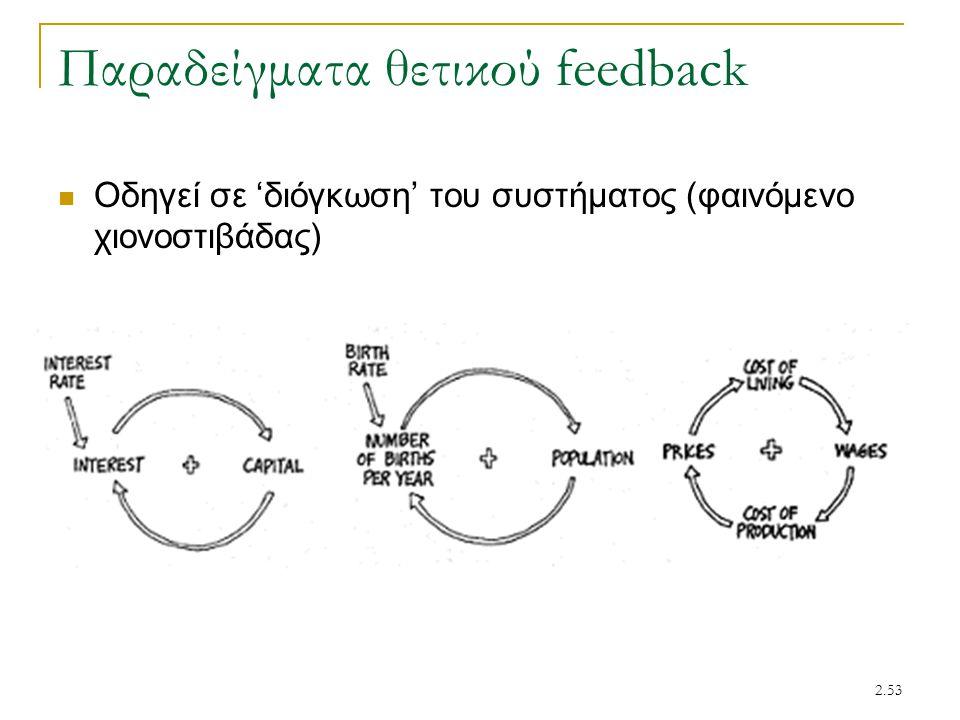 2.53 Παραδείγματα θετικού feedback Οδηγεί σε 'διόγκωση' του συστήματος (φαινόμενο χιονοστιβάδας)