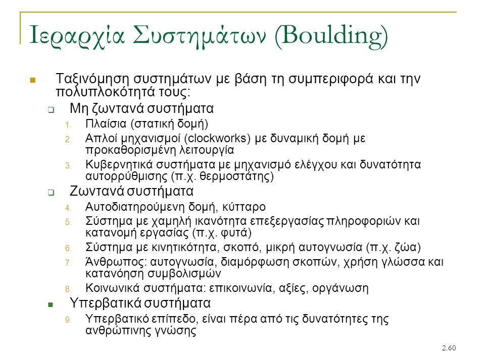 2.60 Ιεραρχία Συστημάτων (Boulding) Ταξινόμηση συστημάτων με βάση τη συμπεριφορά και την πολυπλοκότητά τους:  Μη ζωντανά συστήματα 1.