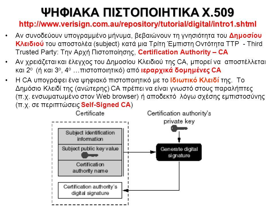 Πολιτικές πρόσβασης Απαγόρευση όλων των συνδέσεων πλην εξαιρέσεων ( Deny unless allowed ) – χρησιμοποιείται για ισχυρή προστασία, συνήθως στην εισερχόμενη κίνηση ενός δικτύου.