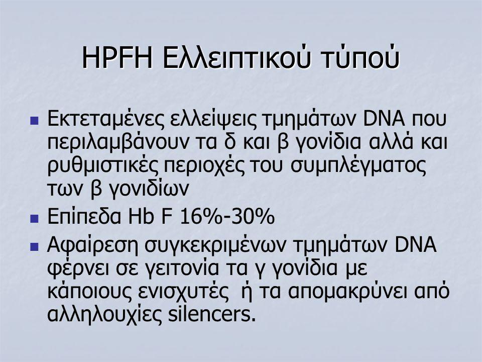 HPFH Ελλειπτικού τύπού Εκτεταμένες ελλείψεις τμημάτων DNA που περιλαμβάνουν τα δ και β γονίδια αλλά και ρυθμιστικές περιοχές του συμπλέγματος των β γο