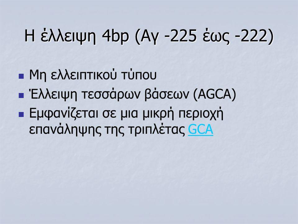 Η έλλειψη 4bp (Αγ -225 έως -222) Mη ελλειπτικού τύπου Έλλειψη τεσσάρων βάσεων (AGCA) Εμφανίζεται σε μια μικρή περιοχή επανάληψης της τριπλέτας GCAGCA
