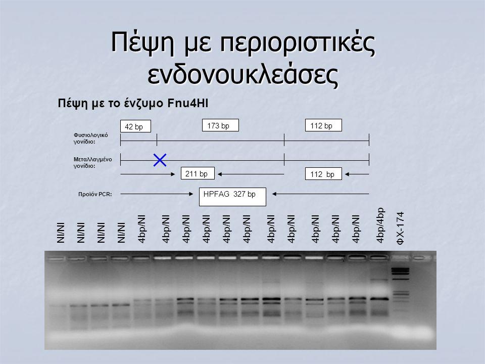 Πέψη με περιοριστικές ενδονουκλεάσες Πέψη με το ένζυμο Fnu4HI 112 bp173 bp 211 bp 112 bp 42 bp HPFAG 327 bp Προϊόν PCR: Μεταλλαγμένο γονίδιο: Φυσιολογ