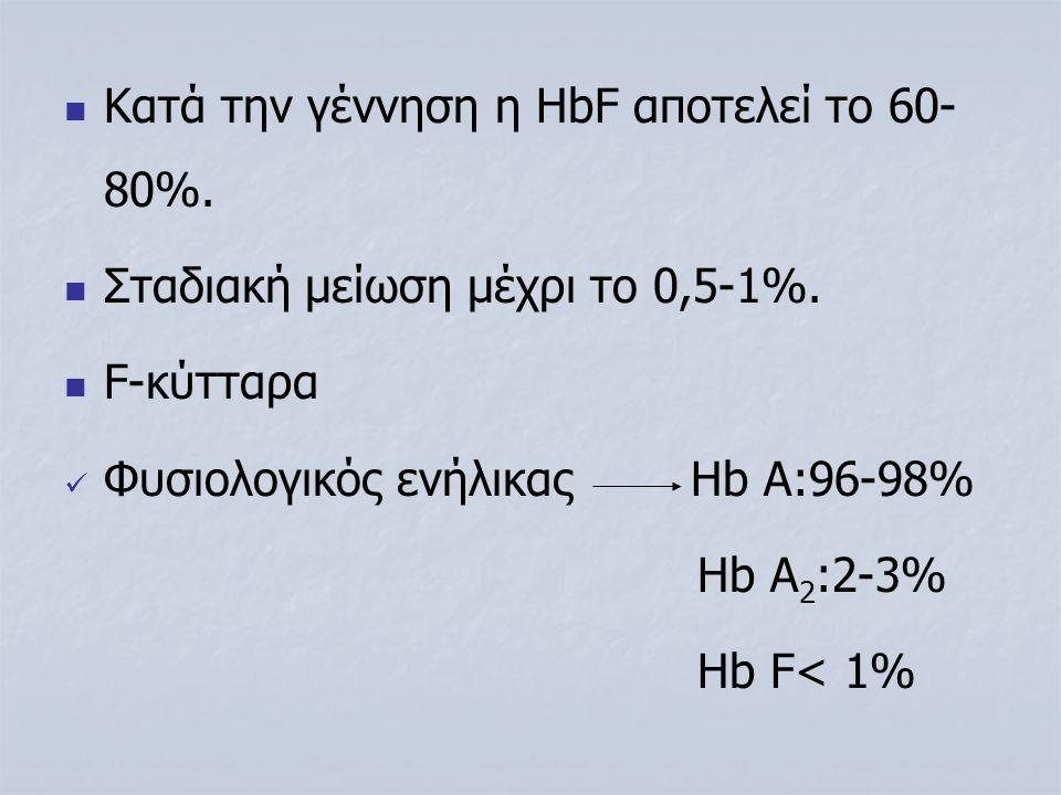 Κατά την γέννηση η HbF αποτελεί το 60- 80%. Σταδιακή μείωση μέχρι το 0,5-1%. F-κύτταρα Φυσιολογικός ενήλικας Hb A:96-98% Hb A 2 :2-3% Hb F< 1%