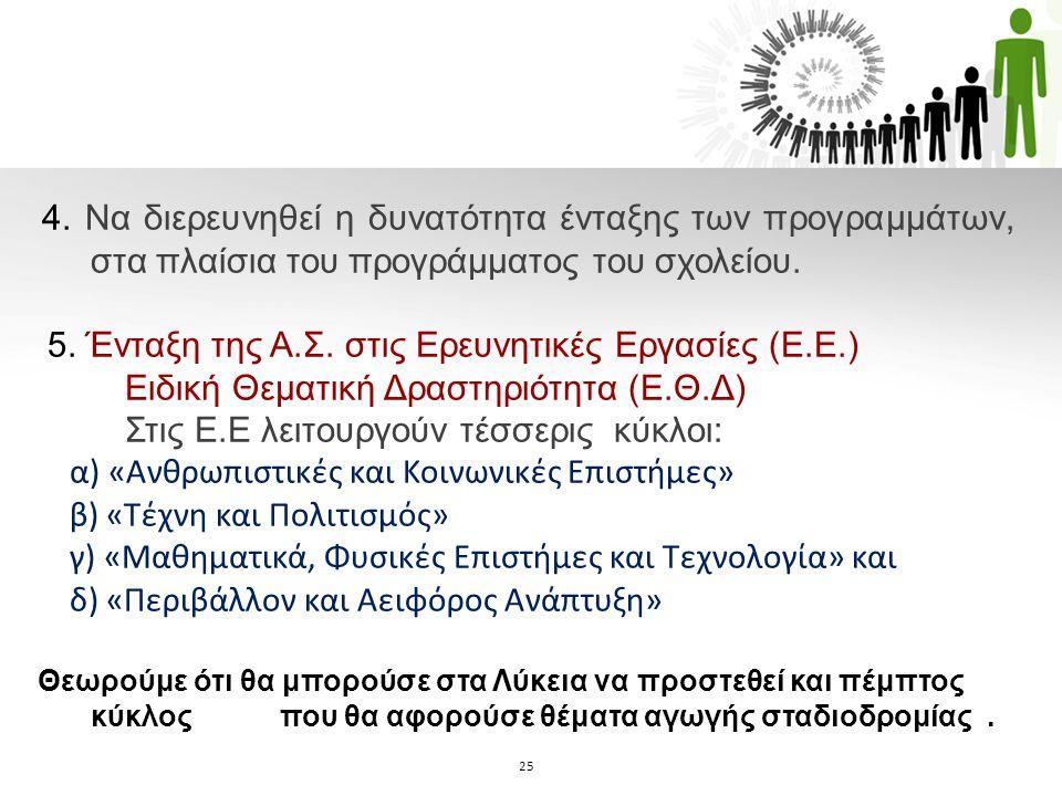 4. Να διερευνηθεί η δυνατότητα ένταξης των προγραµµάτων, στα πλαίσια του προγράµµατος του σχολείου. 5. Ένταξη της Α.Σ. στις Ερευνητικές Εργασίες (Ε.Ε.