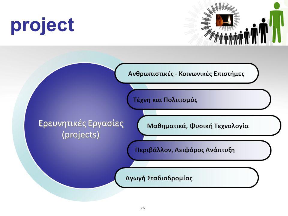 project Ανθρωπιστικές - Κοινωνικές Επιστήμες Τέχνη και Πολιτισμός Αγωγή Σταδιοδρομίας Ερευνητικές Εργασίες (projects) Ερευνητικές Εργασίες (projects)