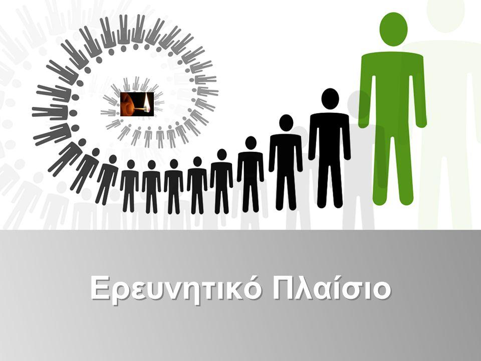 Αντικείμενο και Μεθοδολογία της Έρευνας Μέθοδος συλλογής δεδομένων: Ερωτηματολόγιο Α΄ (3 /2012) : 55 καθ.