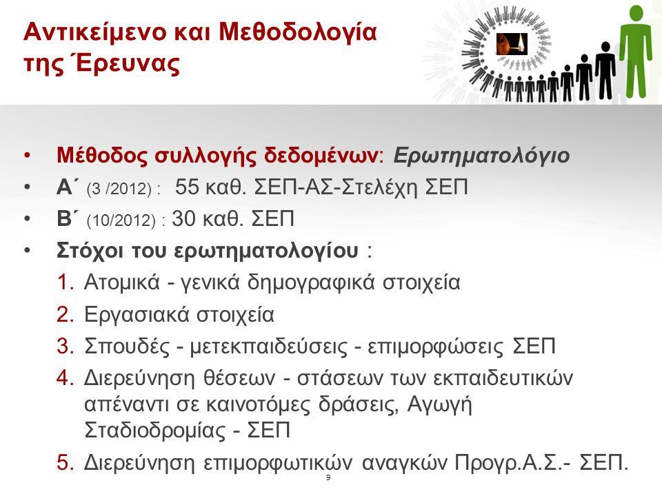 Αντικείμενο και Μεθοδολογία της Έρευνας Μέθοδος συλλογής δεδομένων: Ερωτηματολόγιο Α΄ (3 /2012) : 55 καθ. ΣΕΠ-ΑΣ-Στελέχη ΣΕΠ Β΄ (10/2012) : 30 καθ. ΣΕ