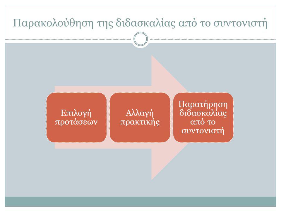 Παρακολούθηση της διδασκαλίας από το συντονιστή Επιλογή προτάσεων Αλλαγή πρακτικής Παρατήρηση διδασκαλίας από το συντονιστή