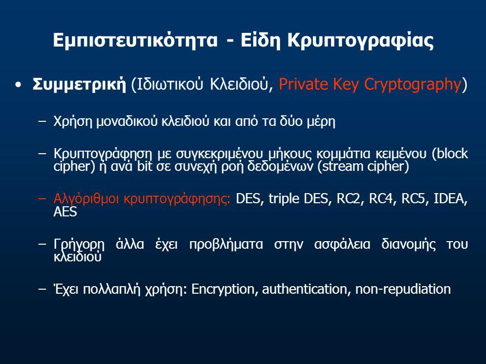 Εμπιστευτικότητα - Είδη Κρυπτογραφίας Συμμετρική (Ιδιωτικού Κλειδιού, Private Key Cryptography) –Χρήση μοναδικού κλειδιού και από τα δύο μέρη –Κρυπτογ