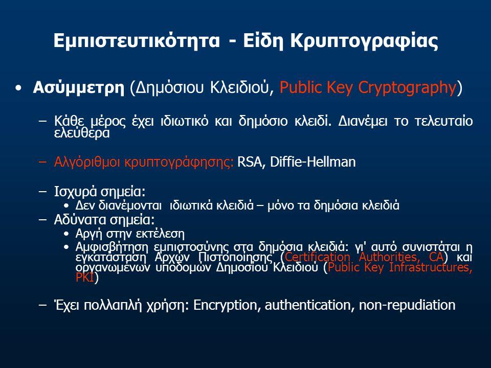 Κρυπτογραφία Δημόσιου Κλειδιού (1) Αποστολέας και Παραλήπτης έχουν ανταλλάξει Δημόσια κλειδιά –Κρυπτογράφηση: Με το δημόσιο κλειδί του Παραλήπτη –Αποκρυπτογράφηση: με το ιδιωτικό κλειδί του Παραλήπτη Μήνυμα Δημόσιο Κλειδί Π Κρυπτογραφημένο Μήνυμα Κρυπτ.
