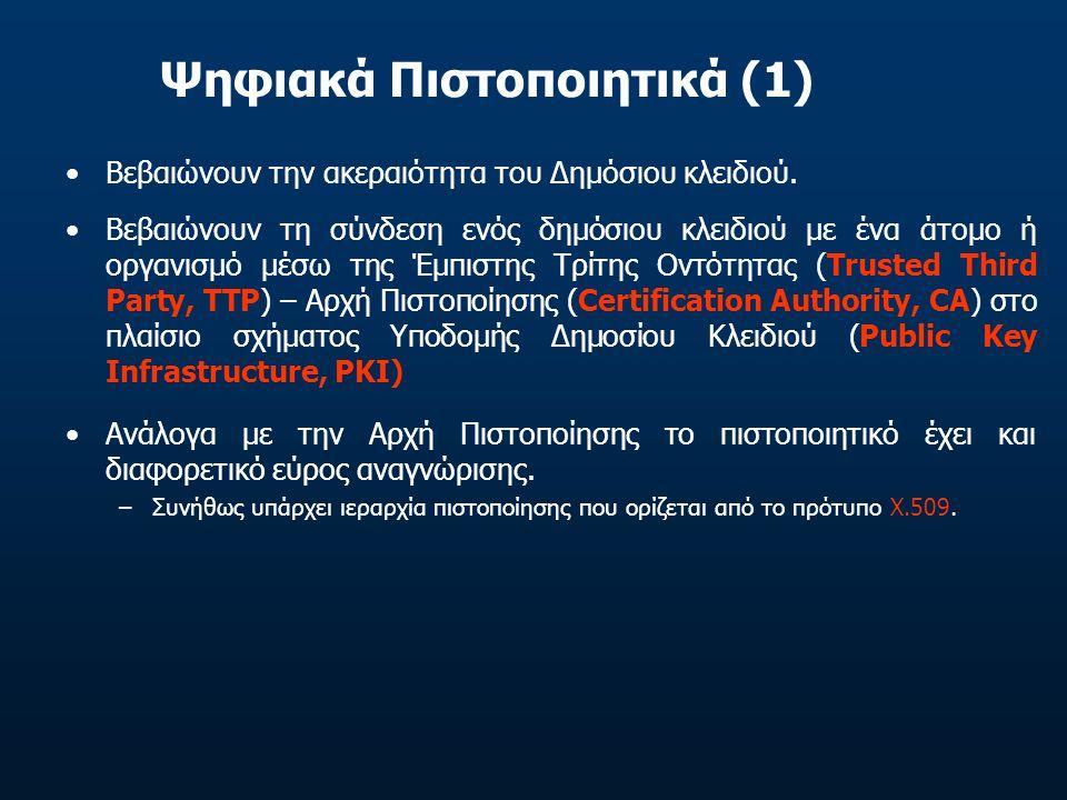 Ψηφιακά Πιστοποιητικά (2) Από τι αποτελείται ένα ψηφιακό πιστοποιητικό: –Κάποια πληροφοριακά στοιχεία για το χρήστη του Country Name (2 letter code) []:GR State or Province Name (full name) []:Attica Locality Name (eg, city) []:Athens Organization Name (eg, company) []:NTUA Organizational Unit Name (eg, section) []:NETMODE Common Name (eg, fully qualified host name) []:John Smith Email Address []:jsmith@netmode.ntua.gr –Το δημόσιο κλειδί του χρήστη –Το όνομα μιας Αρχής Πιστοποίησης (CA Name) –Την ψηφιακή υπογραφή της Αρχής Πιστοποίησης (CA Digital Signature)