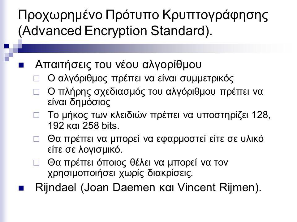 Προχωρημένο Πρότυπο Κρυπτογράφησης (Advanced Encryption Standard).