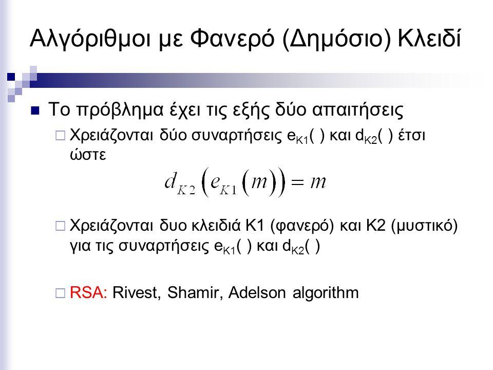 Αλγόριθμοι με Φανερό (Δημόσιο) Κλειδί Το πρόβλημα έχει τις εξής δύο απαιτήσεις  Χρειάζονται δύο συναρτήσεις e Κ1 ( ) και d Κ2 ( ) έτσι ώστε  Χρειάζονται δυο κλειδιά Κ1 (φανερό) και Κ2 (μυστικό) για τις συναρτήσεις e Κ1 ( ) και d Κ2 ( )  RSA: Rivest, Shamir, Adelson algorithm