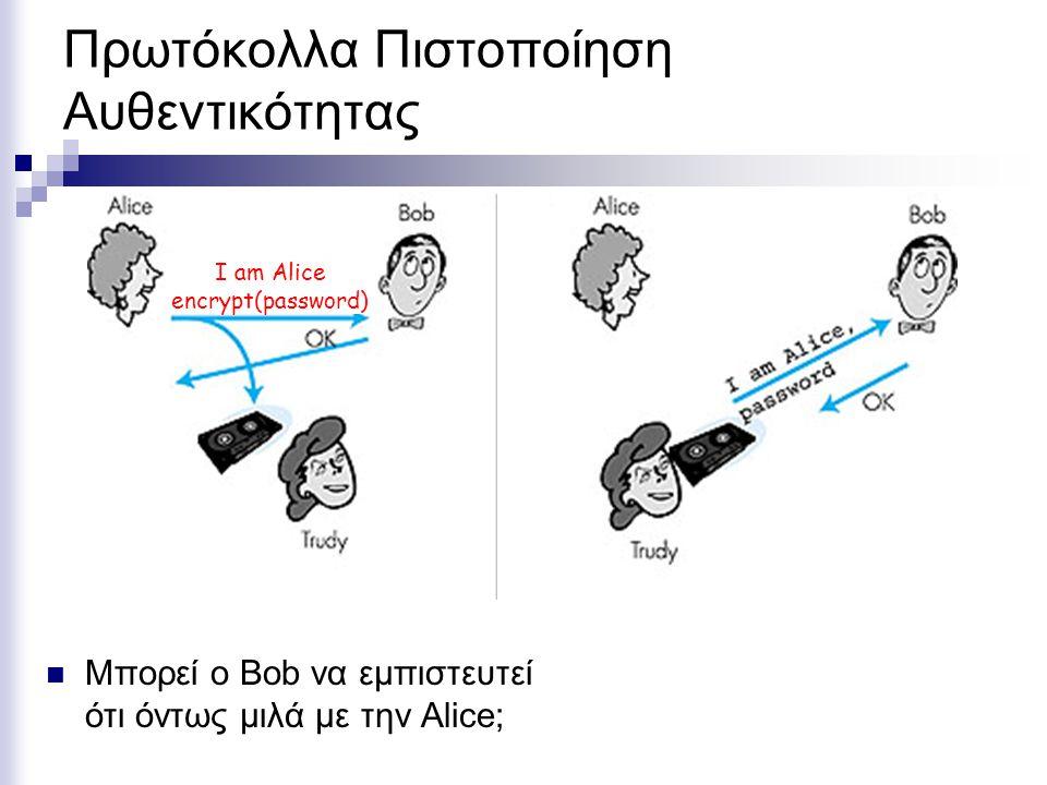 Πρωτόκολλα Πιστοποίηση Αυθεντικότητας Μπορεί ο Bob να εμπιστευτεί ότι όντως μιλά με την Alice; I am Alice encrypt(password)