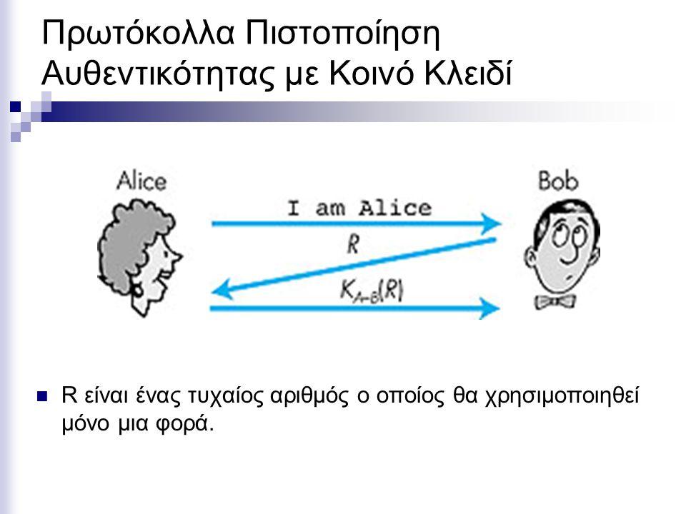 Πρωτόκολλα Πιστοποίηση Αυθεντικότητας με Κοινό Κλειδί R είναι ένας τυχαίος αριθμός ο οποίος θα χρησιμοποιηθεί μόνο μια φορά.