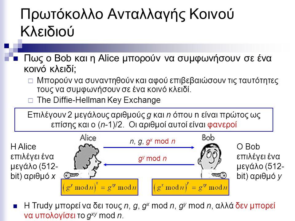 Πρωτόκολλο Ανταλλαγής Κοινού Κλειδιού Πως ο Bob και η Alice μπορούν να συμφωνήσουν σε ένα κοινό κλειδί;  Μπορούν να συναντηθούν και αφού επιβεβαιώσουν τις ταυτότητες τους να συμφωνήσουν σε ένα κοινό κλειδί.