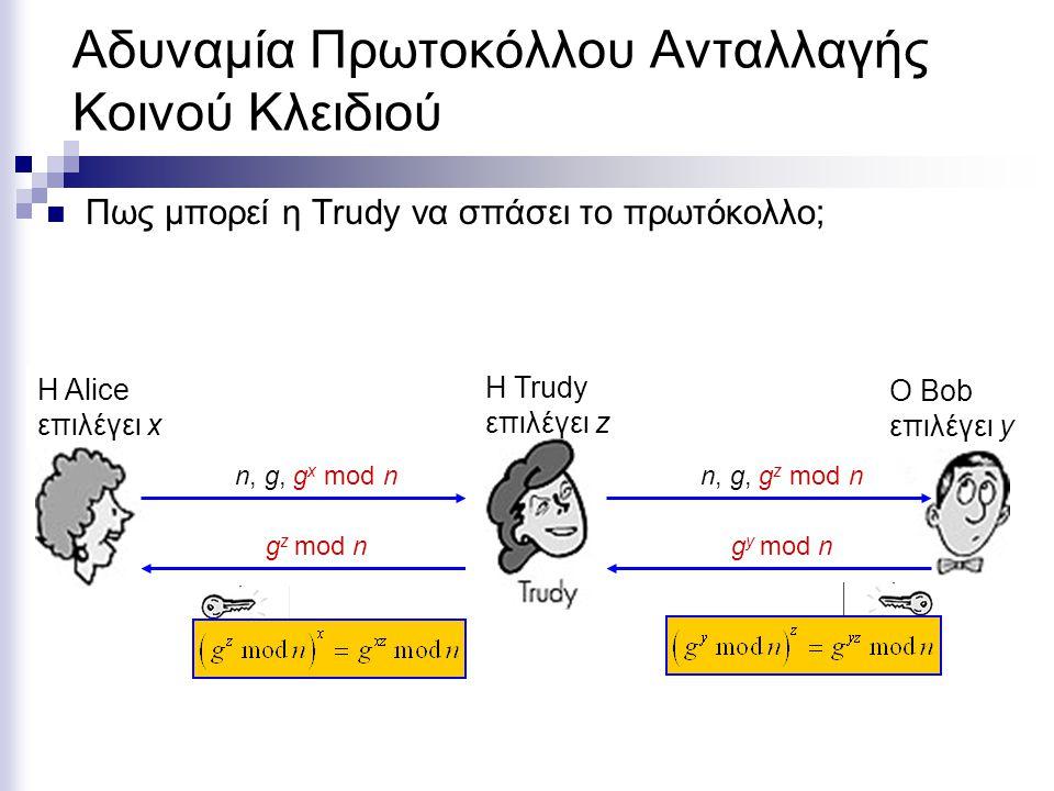 Αδυναμία Πρωτοκόλλου Ανταλλαγής Κοινού Κλειδιού Πως μπορεί η Trudy να σπάσει το πρωτόκολλο; n, g, g x mod n g z mod n Η Alice επιλέγει x O Bob επιλέγει y Η Trudy επιλέγει z n, g, g z mod n g y mod n