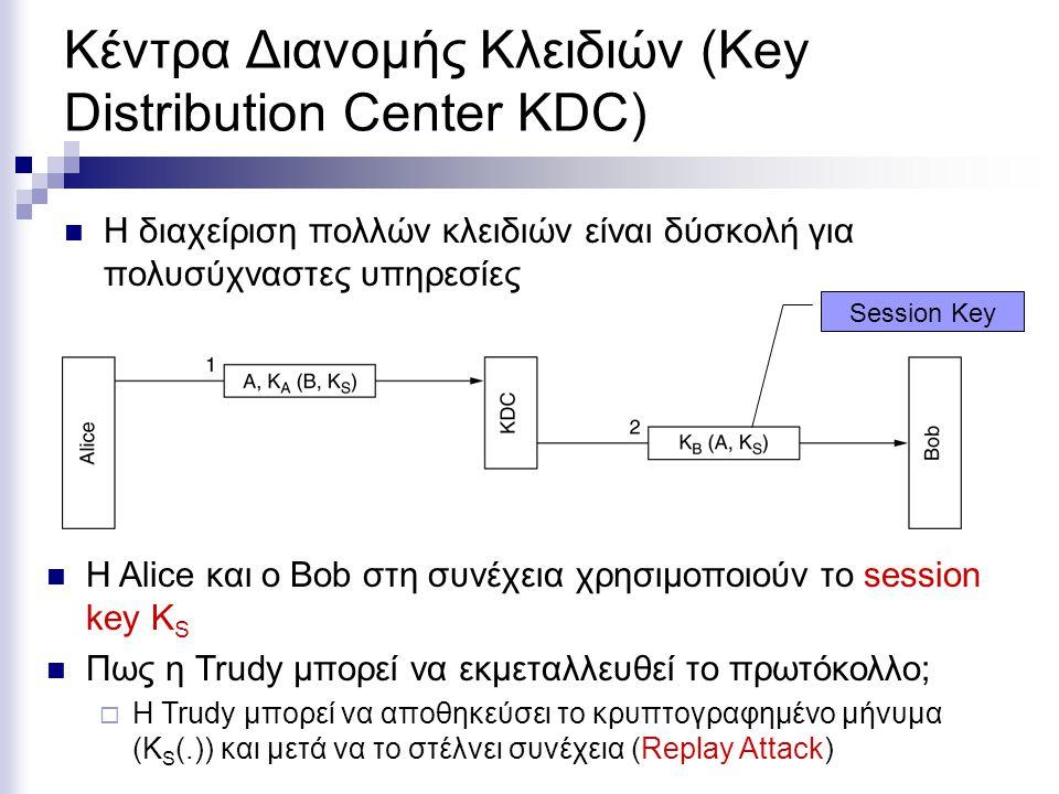 Κέντρα Διανομής Κλειδιών (Key Distribution Center KDC) Η διαχείριση πολλών κλειδιών είναι δύσκολή για πολυσύχναστες υπηρεσίες Η Alice και ο Bob στη συνέχεια χρησιμοποιούν το session key K S Πως η Trudy μπορεί να εκμεταλλευθεί το πρωτόκολλο;  Η Trudy μπορεί να αποθηκεύσει το κρυπτογραφημένο μήνυμα (K S (.)) και μετά να το στέλνει συνέχεια (Replay Attack) Session Key