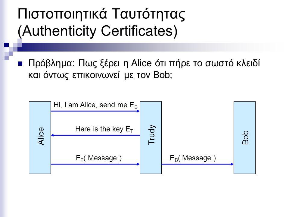 Πιστοποιητικά Ταυτότητας (Authenticity Certificates) Πρόβλημα: Πως ξέρει η Alice ότι πήρε το σωστό κλειδί και όντως επικοινωνεί με τον Bob; AliceBobTrudy Hi, I am Alice, send me E B Here is the key E T E T ( Message )E B ( Message )