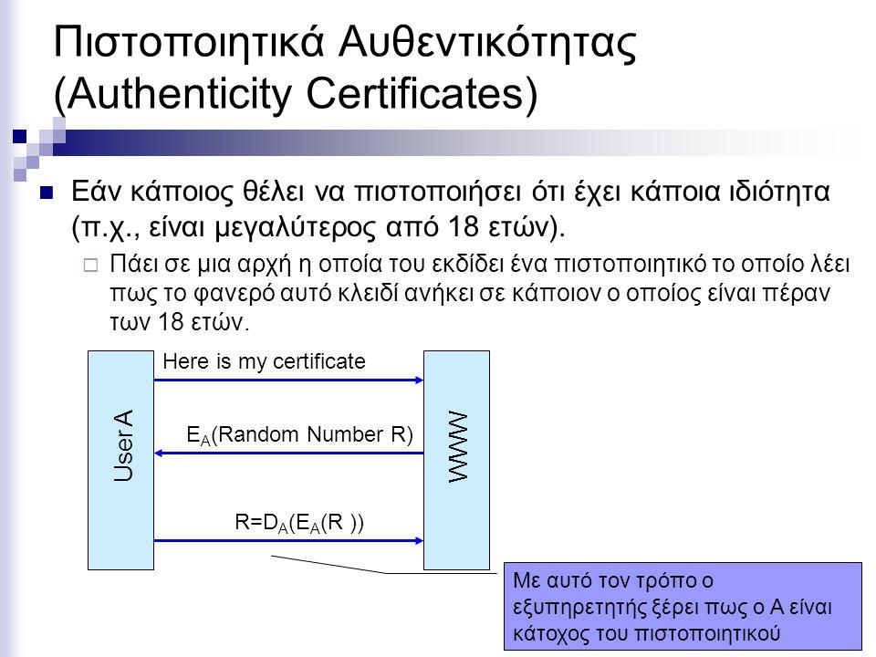 Πιστοποιητικά Αυθεντικότητας (Authenticity Certificates) Εάν κάποιος θέλει να πιστοποιήσει ότι έχει κάποια ιδιότητα (π.χ., είναι μεγαλύτερος από 18 ετών).