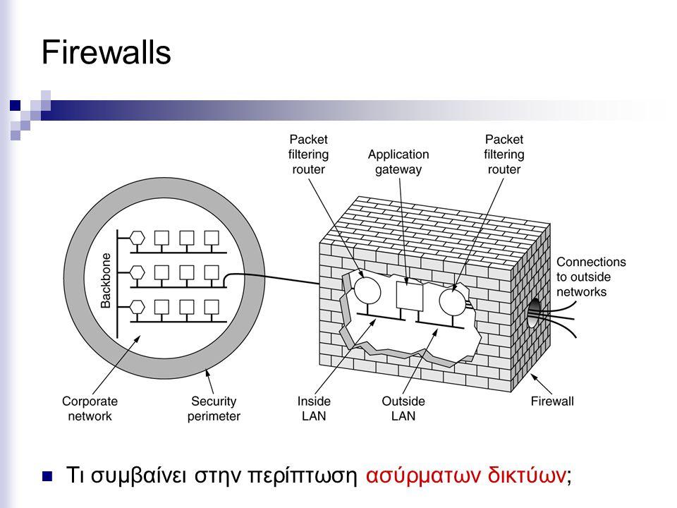 Firewalls Τι συμβαίνει στην περίπτωση ασύρματων δικτύων;