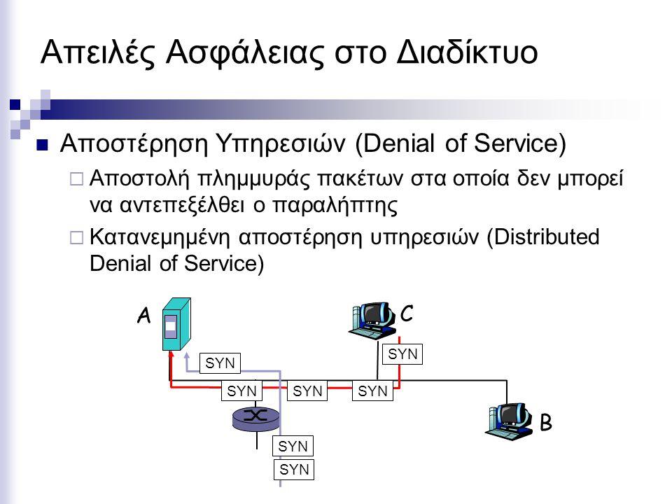 Απειλές Ασφάλειας στο Διαδίκτυο Αποστέρηση Υπηρεσιών (Denial of Service)  Αποστολή πλημμυράς πακέτων στα οποία δεν μπορεί να αντεπεξέλθει ο παραλήπτης  Κατανεμημένη αποστέρηση υπηρεσιών (Distributed Denial of Service) A B C SYN
