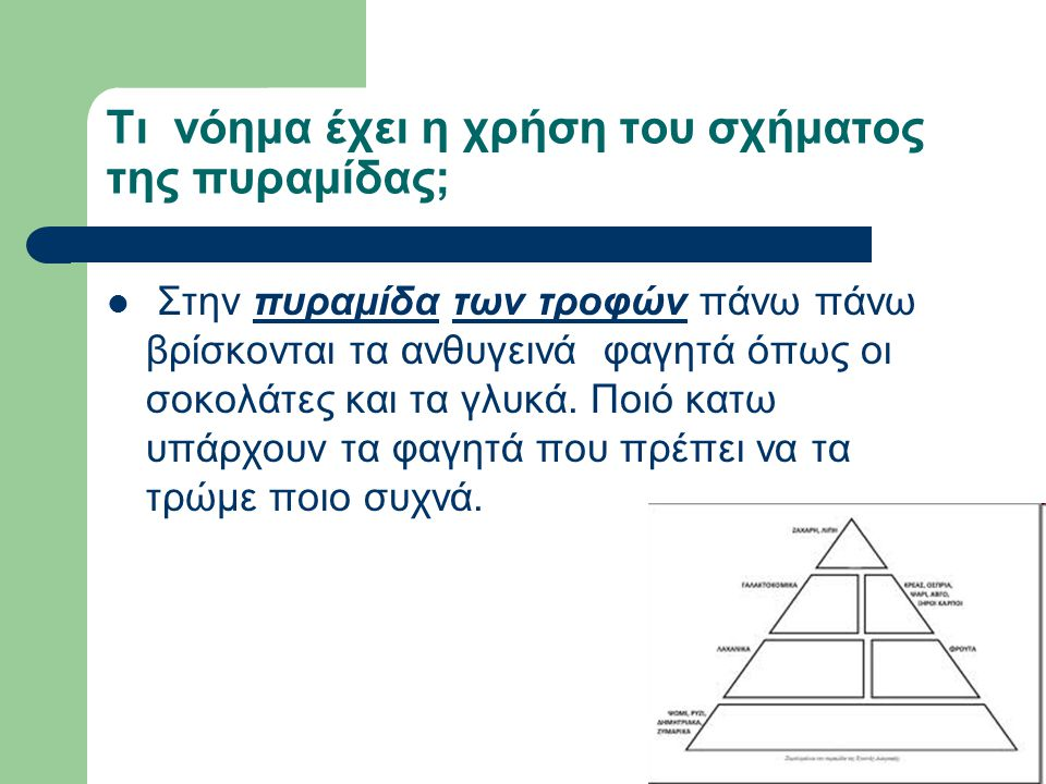 Τι νόημα έχει η χρήση του σχήματος της πυραμίδας; Στην πυραμίδα των τροφών πάνω πάνω βρίσκονται τα ανθυγεινά φαγητά όπως οι σοκολάτες και τα γλυκά. Πο