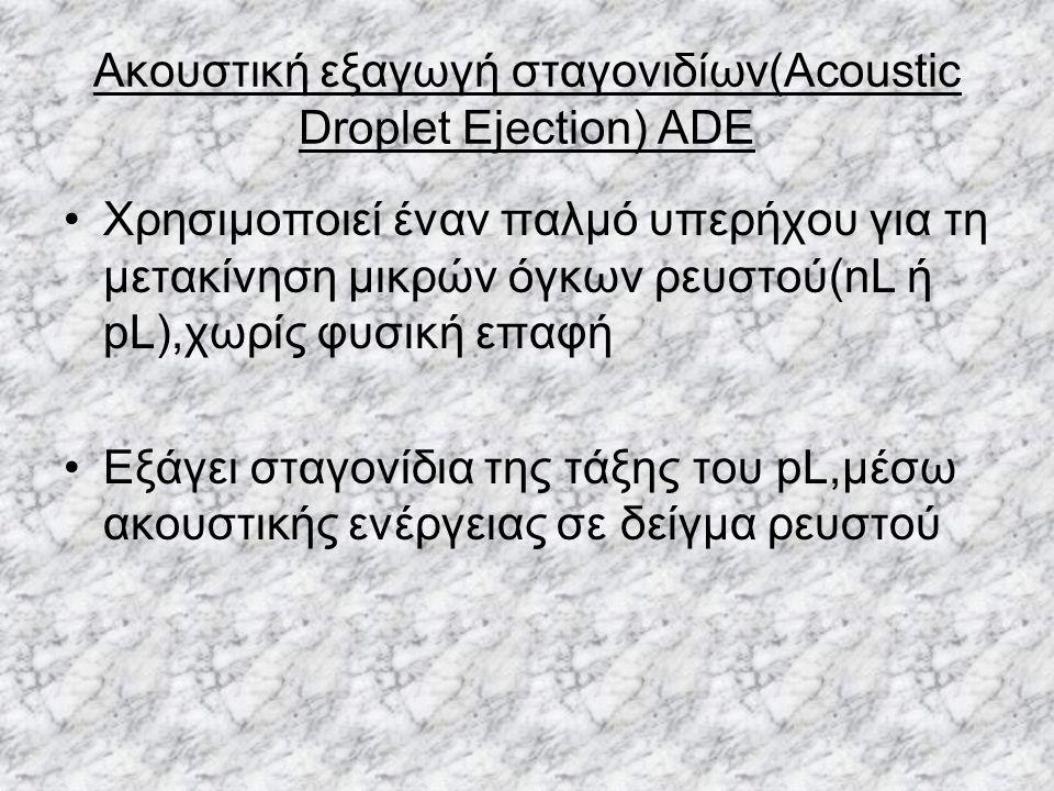 Ακουστική εξαγωγή σταγονιδίων(Acoustic Droplet Ejection) ADE Χρησιμοποιεί έναν παλμό υπερήχου για τη μετακίνηση μικρών όγκων ρευστού(nL ή pL),χωρίς φυ