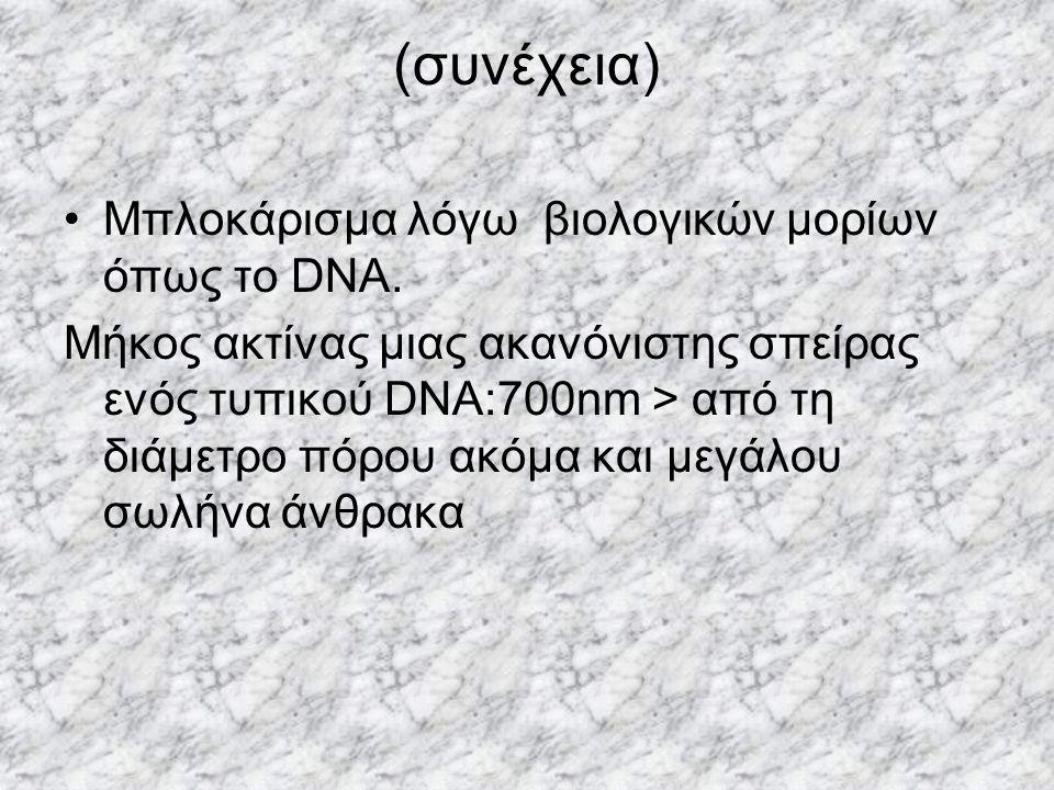 (συνέχεια) Μπλοκάρισμα λόγω βιολογικών μορίων όπως το DNA. Μήκος ακτίνας μιας ακανόνιστης σπείρας ενός τυπικού DNΑ:700nm > από τη διάμετρο πόρου ακόμα