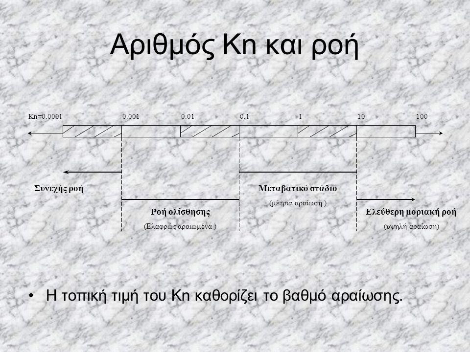 Αριθμός Kn και ροή Η τοπική τιμή του Kn καθορίζει το βαθμό αραίωσης. Kn=0.00010.0010.010.1110100 Συνεχής ροή Ροή ολίσθησης (Ελαφρώς αραιωμένα ) Μεταβα